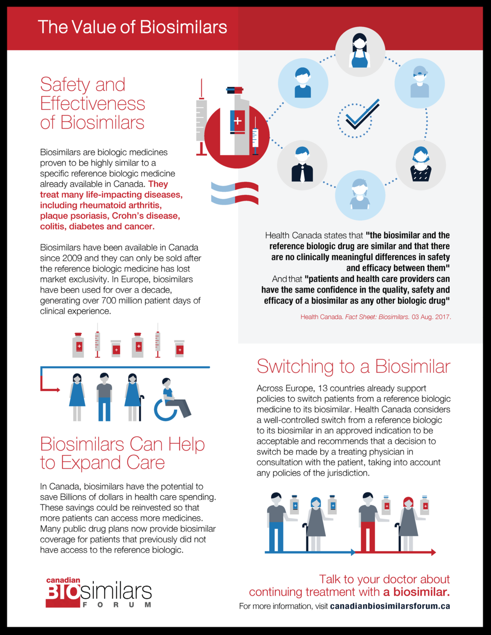 The Value of Biosimilars Infographic.png