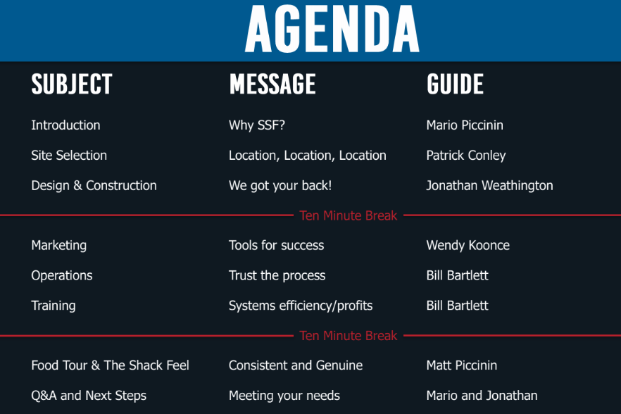 The new Shuckin' Shack Discovery Day agenda is designed to make certain attendees leave our offices and restaurants with all questions answered and a complete understanding of the Shuckin' Shack restaurant franchise business model.