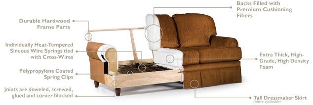 stationary sofa.jpg