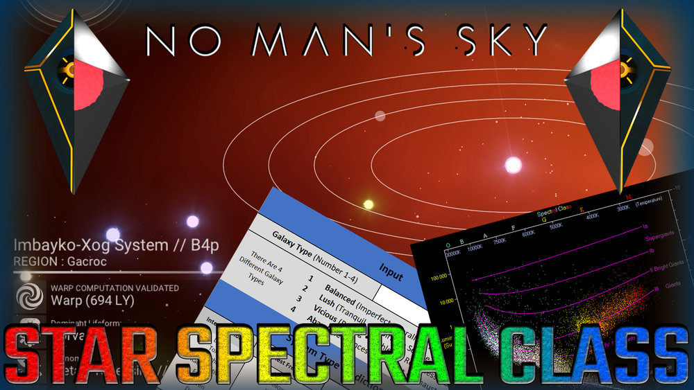 PREDICTING PLANETS WITH STAR SPECTRAL CLASSIFICATION #NoMansSky Thumbnail.jpg