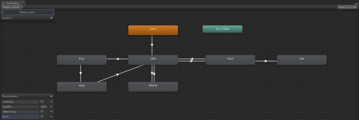 Unity3D: Reusing animator controllers with