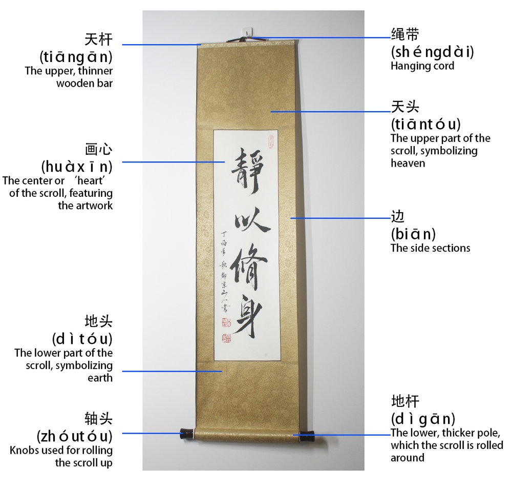 chinese calligraphy art scroll terminology.jpg
