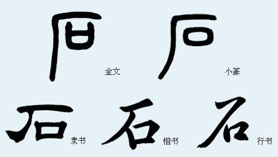 Comparison of the character for stone/rock (石); small script is the second character.