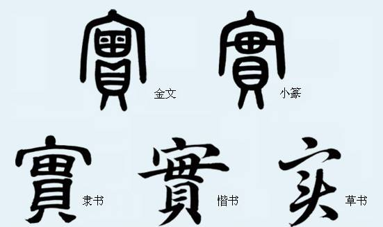 Comparison of the character for real/true (实); small script is the second character.