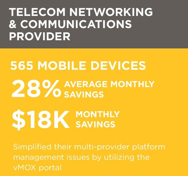 Telecom_Provider_box.jpg