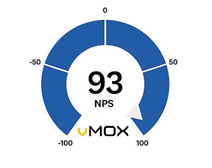 vmox nps.png