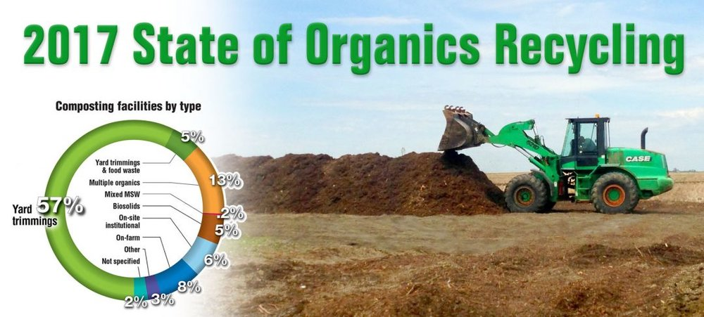 2017-State-of-Organics-Recycling-1080x487.jpg