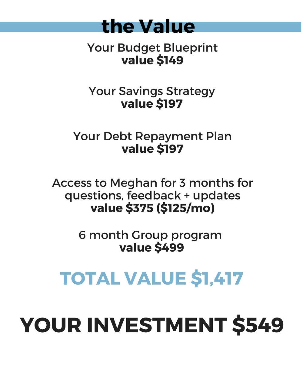 Your Budget Blueprintvalue $149 (1).jpg