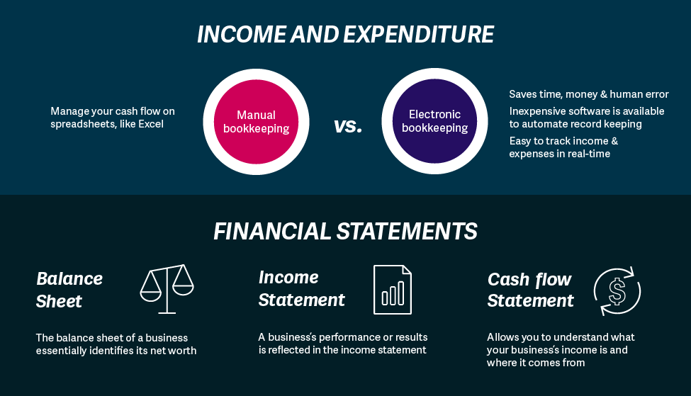 Income and Expenditure.png