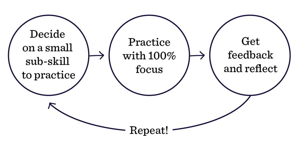 expertpractice_diagram_web.png