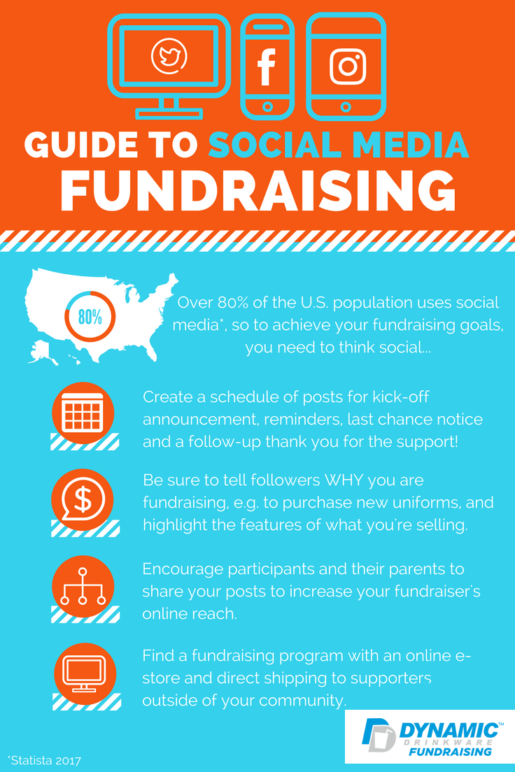 Guide to Social Media Fundraising