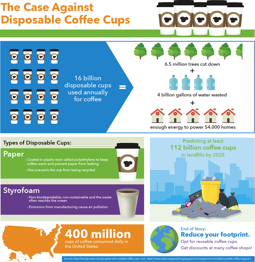Earth_Day_InfoGraphic_v5.png