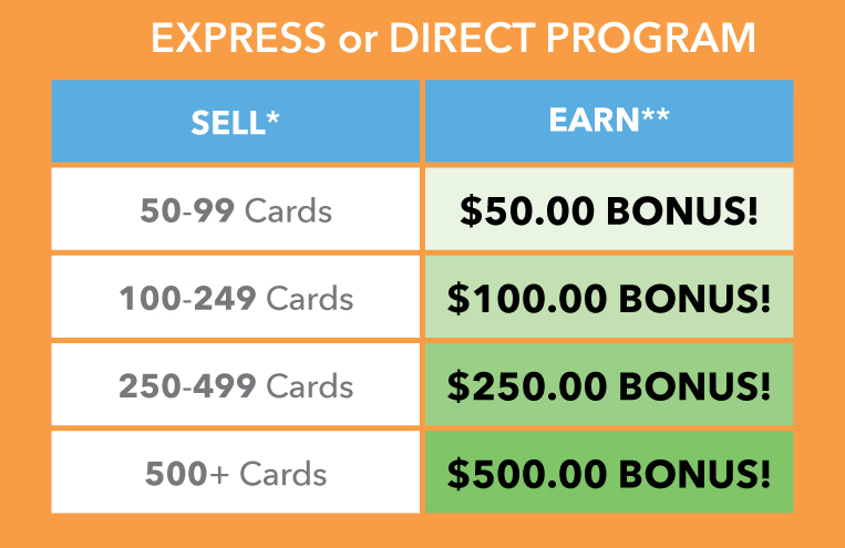 Express or Direct Program Profit Chart Fall 2018 Promo