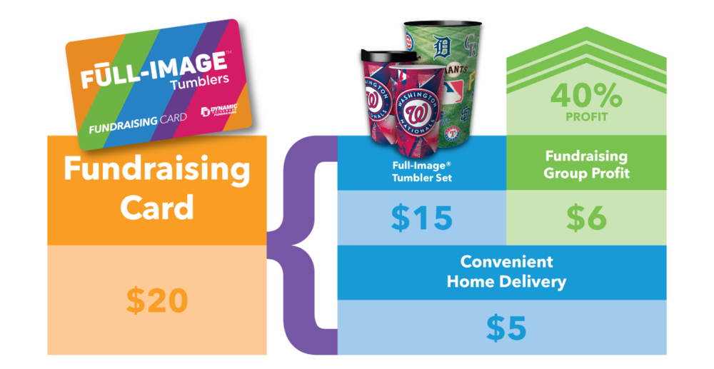 New Fundraising Card Pricing Breakdown
