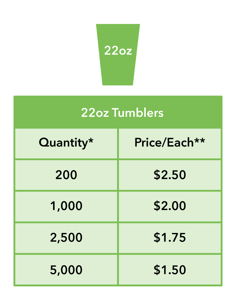 22 oz Custom Tumbler Pricing