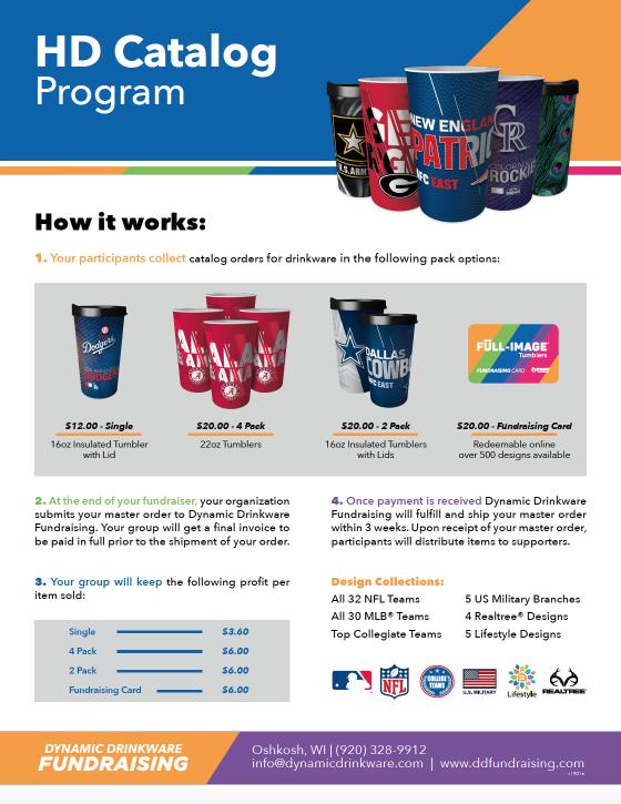 HD Catalog Program Info