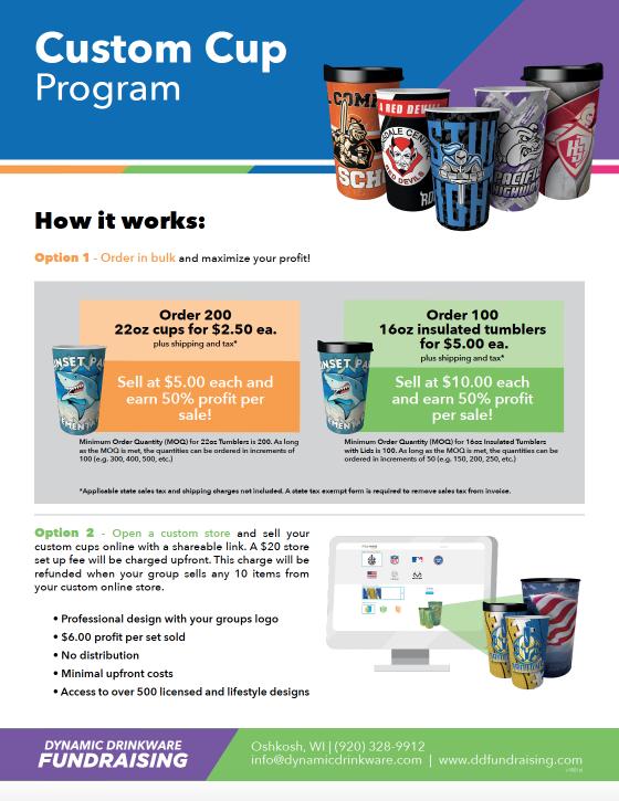 Custom Cup Program Info