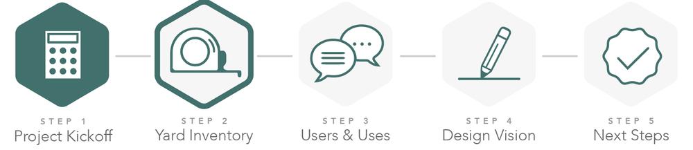 process-step-2.png