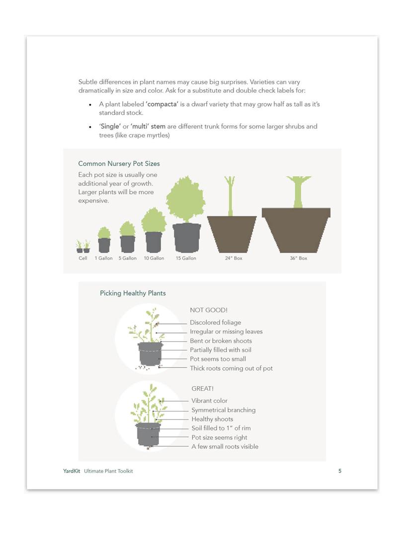 YardKit-plant-sample-buying.png