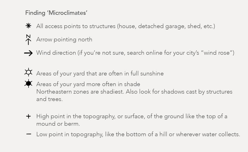 YardKit-Landscape-Plan-Microclimates