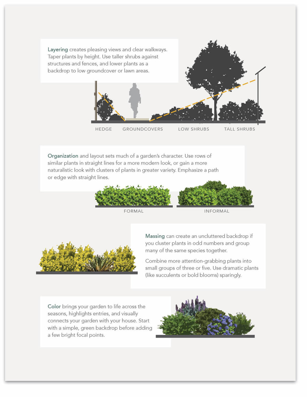 product-YardKit-Plant-Design-Guide_pg10.jpg