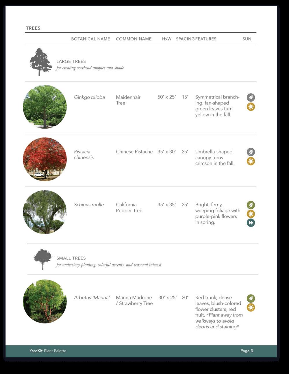 product-plant-kit-palette-p3.png