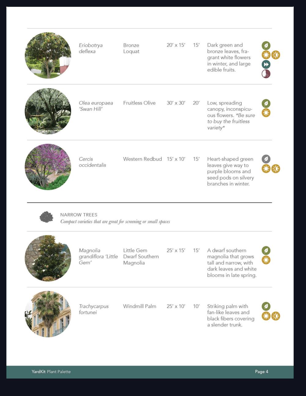 product-plant-kit-palette-p4.png