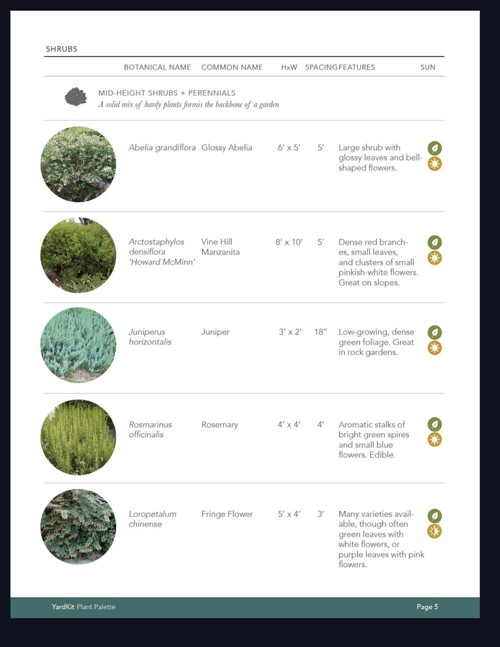 product-plant-kit-palette-p5.png