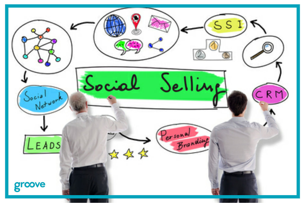 Use-Social-Selling-to-Jumpstart-Your-Sales-Process-Groove-Blog.jpg