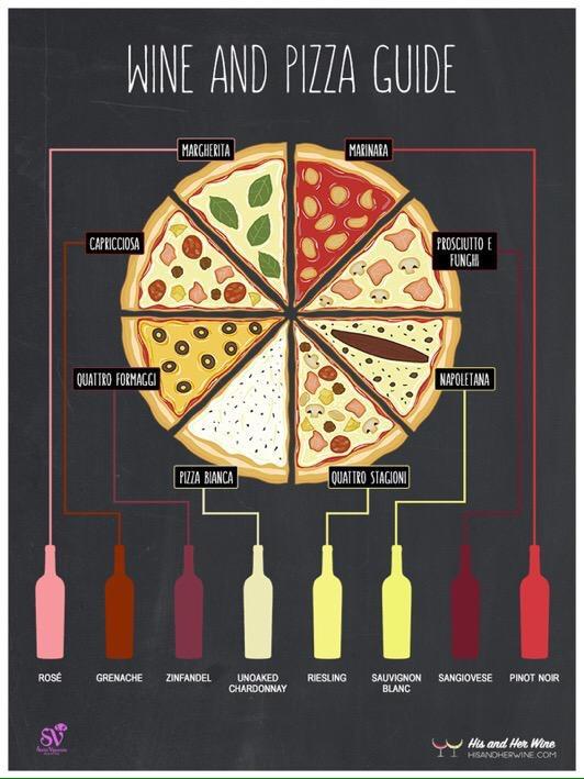 PizzaWine.JPG