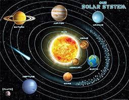 Tinkerlab Solar System Maps Explorationworks