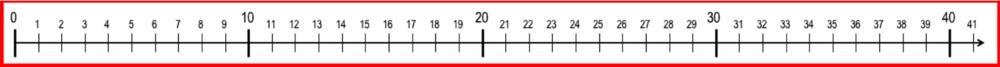 40-cm-number-line.jpg