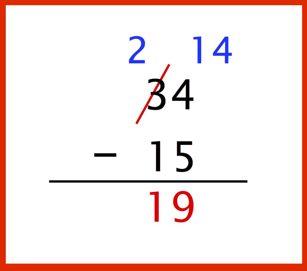 sub-columns-regroup.png