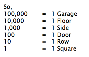 Number Summary Garage Side etc.png