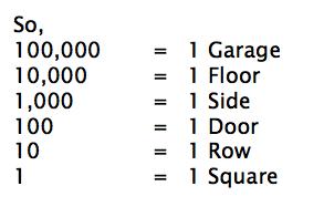 Number Summary Garage Side etc.png