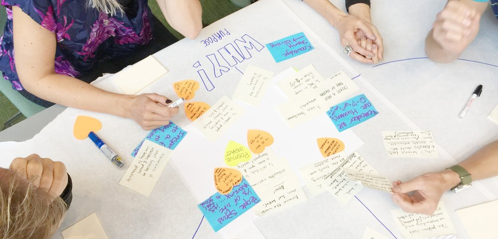 Leda team & workshops - kurs i facilitering för projektledare & ledare -