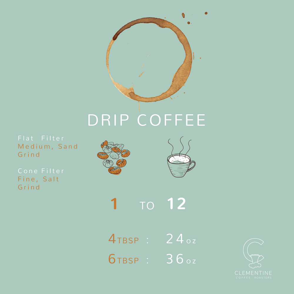 DripCoffee_BrewMethod_Graphic.png