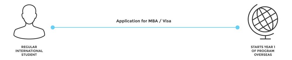 Pathway-Diagram-MBA-1.png