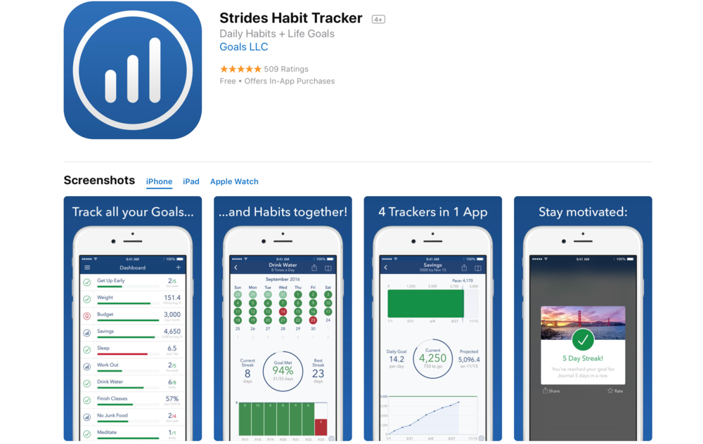 Description  Track all your Goals & Habits in one flexible free app. With Strides you can track anything, because it's more than a habit tracker - it's also a SMART goal tracker with reminders to hold you accountable and charts to keep you motivated, all on iPhone, iPad & Web.  Achieve your 2018 New Year's Resolutions with Strides!
