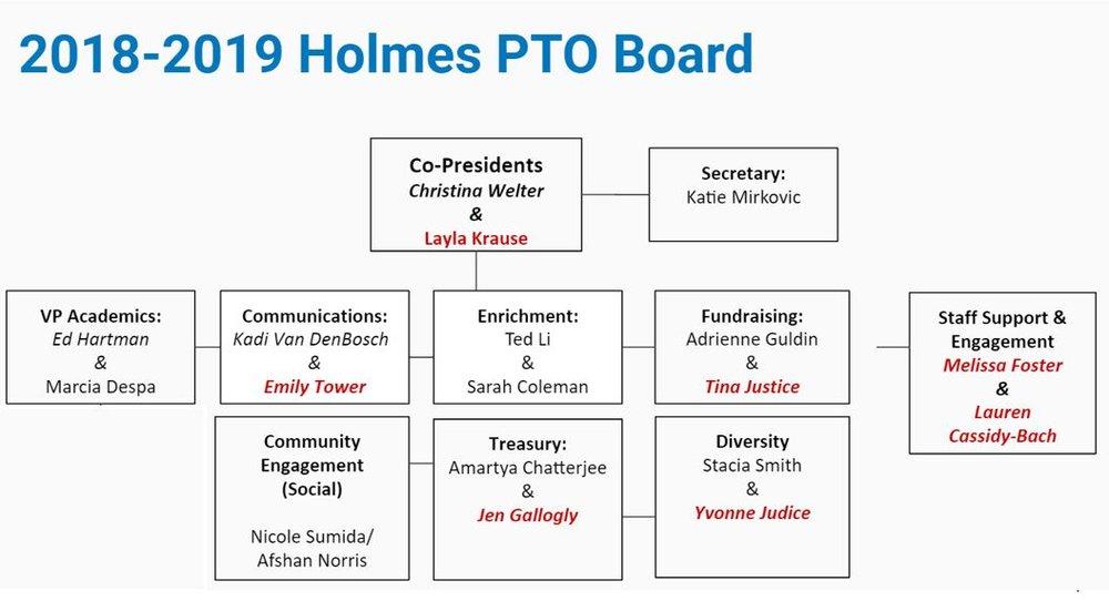 2018-2019 Board.JPG