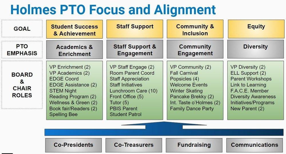 2018-2019 PTO allignment.JPG