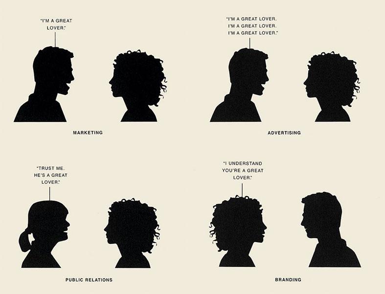 마케팅, 광고, PR, 브랜딩의 차이 (출처: visual.ly)