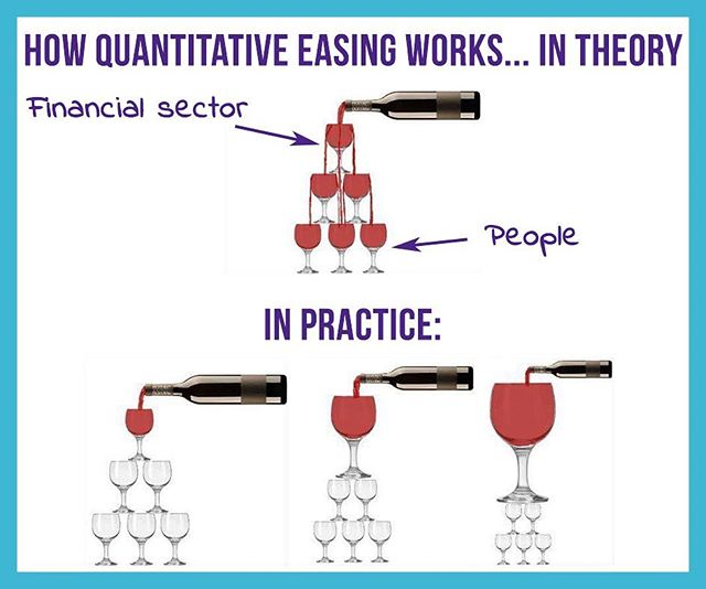 """""""When it became clear that this new money was not reaching all parts of society, action should have been taken. QE could have been used to fund hospitals, schools and social housing"""" - Billy Bragg  #quantitativeeasing #qe -#economics #money #credit #borrowing #society"""