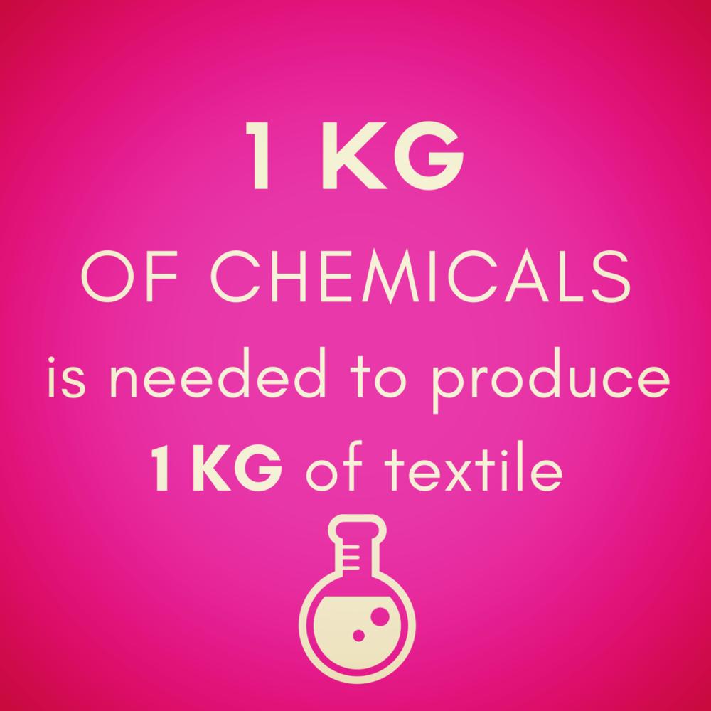 Toxic Clothing
