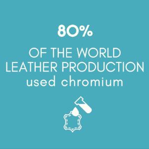 80% chromium..png