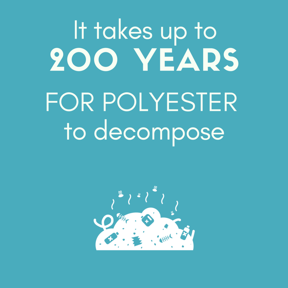 It takes up to 200 YEARS FOR POLYESTER to decompose