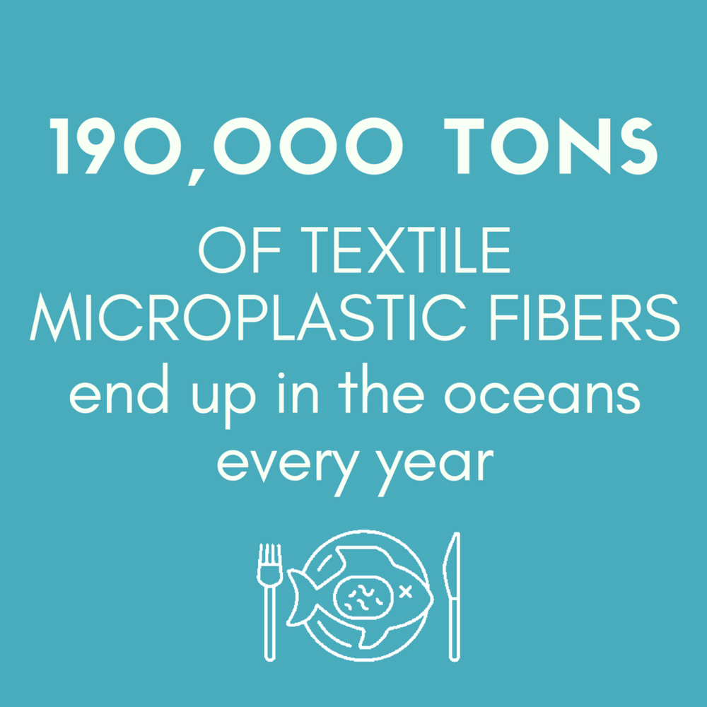 Fashion & MICROFIBERS IN OUR OCEANS