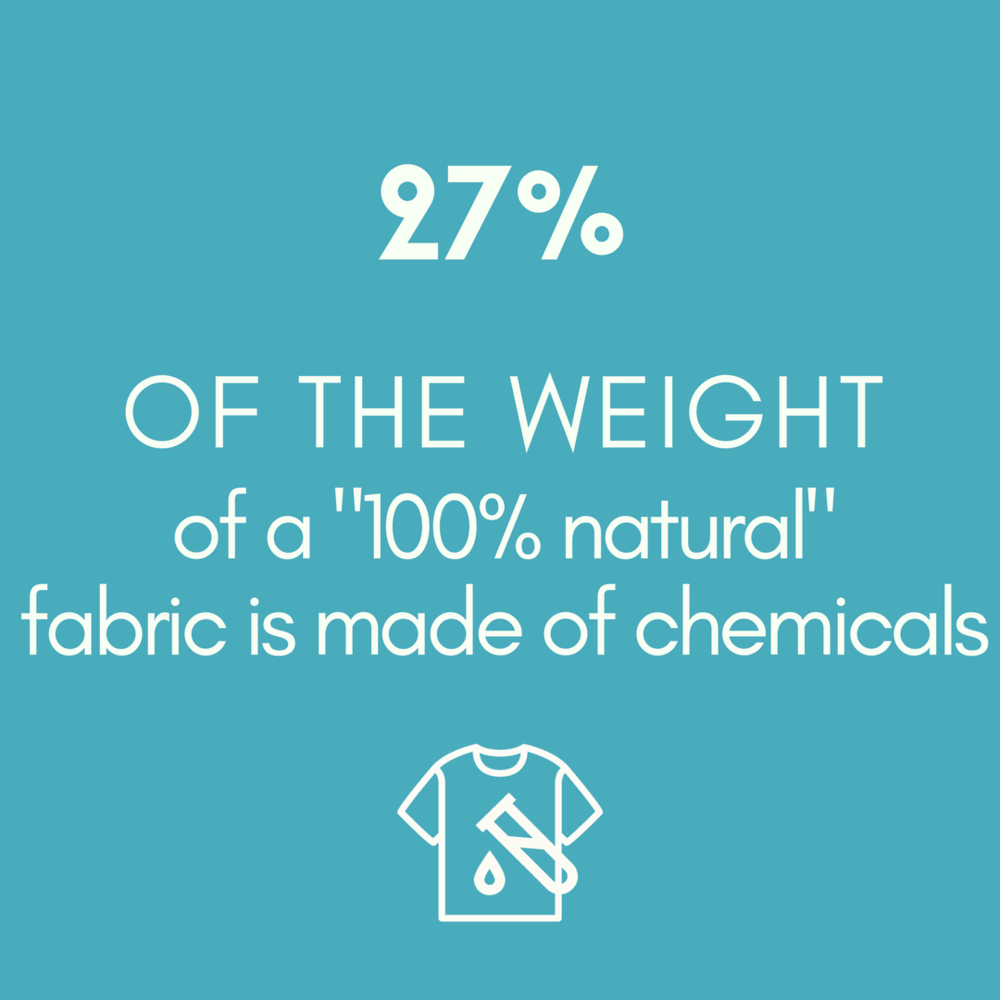 FASHION & CHEMICALS
