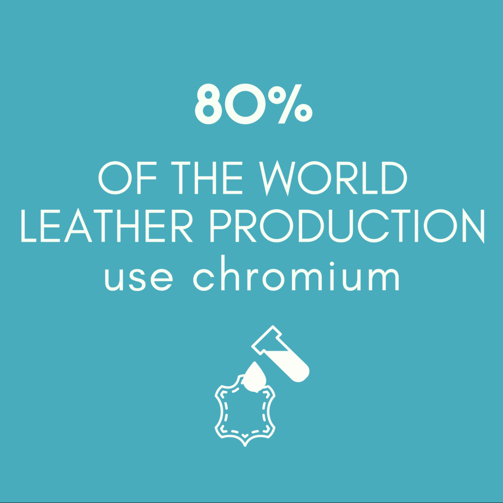 80% of the world leather production use chromium
