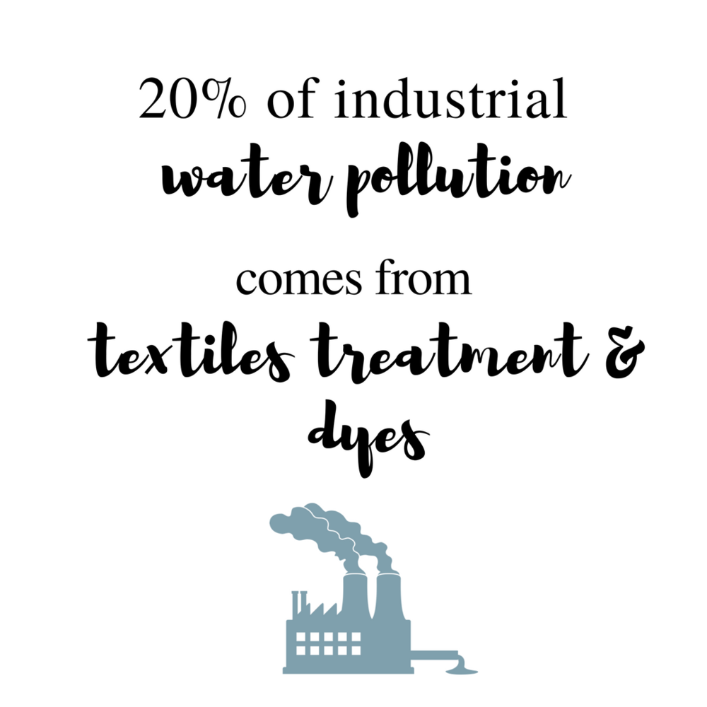 7. Copy of 20% industrial water (4).png